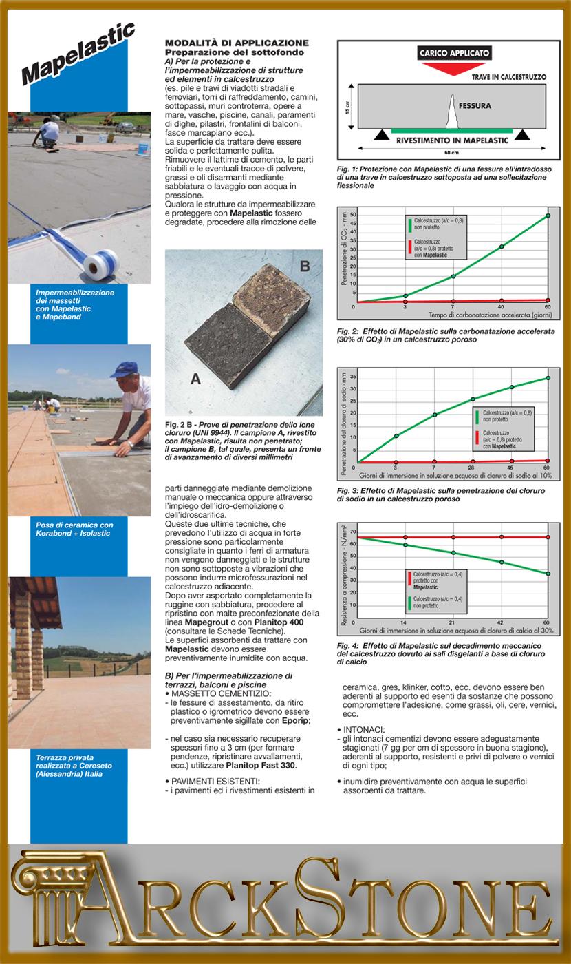 Best Impermeabilizzazione Terrazzi Mapei Photos - Design and Ideas ...