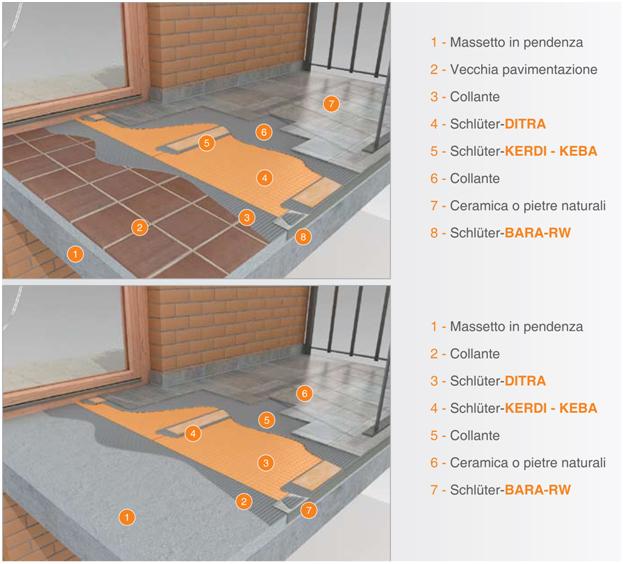 Arckstone vendita di pavimenti decorazioni parquet arredamenti per giardino cucine - Rasare su piastrelle ...