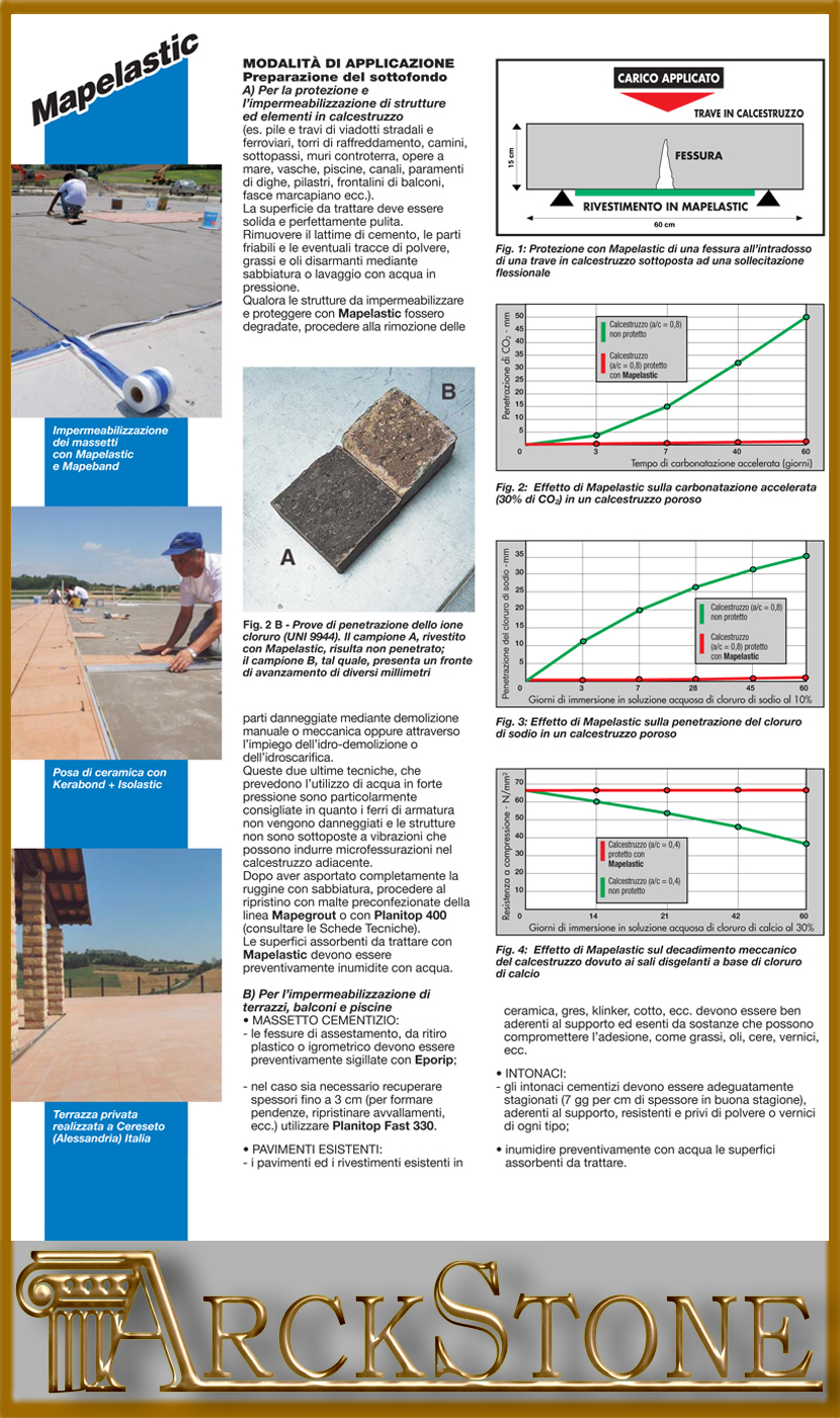 arckstone Startseite Mapei mapelastic Malta Zement-Mörtel ...
